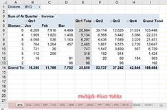 create-multiple-pivot-tables