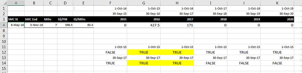 allocate-cost-identify-period