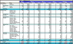 expenditure report by quarter