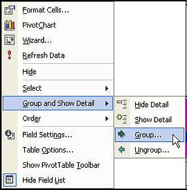 pivot_table_group_details