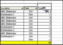 pivot_table_row_to_column