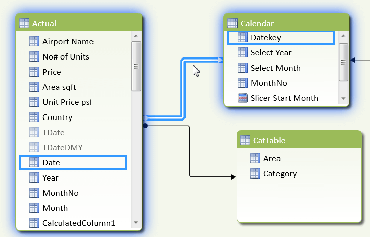Powerpivot linked table