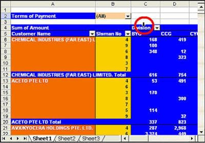 select column data