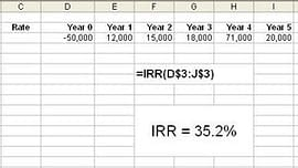 internal rate of return formula